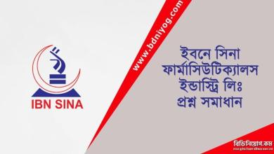 IBN SINA Pharmaceutical Industry Ltd Question Solution