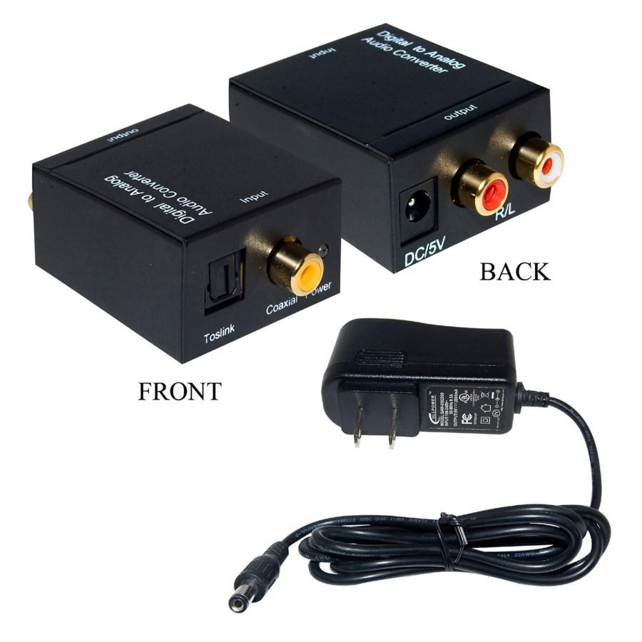 digital to analog converter price