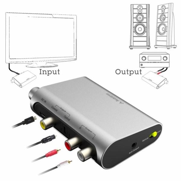 Convertor Digital to Analog Avantree DAC02