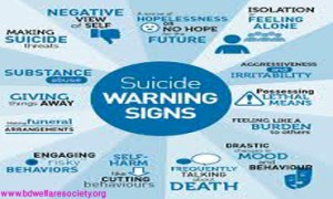 Suicidal Thoughts And Behaviors - Signs, Symptoms With Evaluations- Collected Unique Picture No-00003.