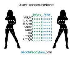 21-Day Fix Measurements
