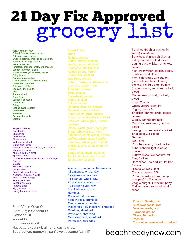 Printable Day Fix Food List
