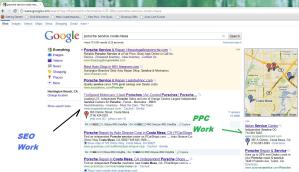Why Is SEO Important To A Business Owner?