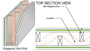 soundproofing wall option