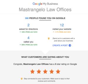 Online Marketing – SOHO Style