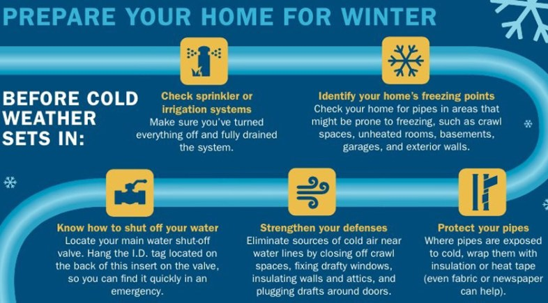 How to Prevent, Treat Frozen Pipes
