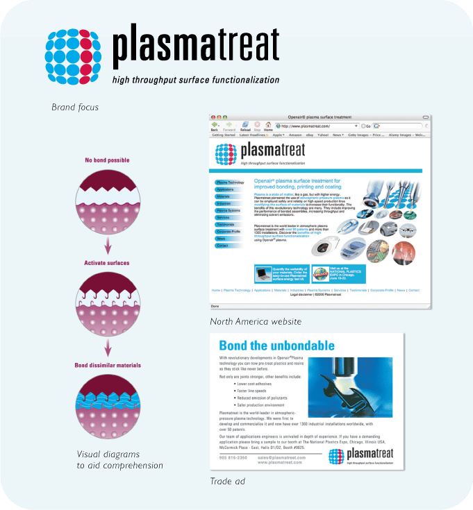 Case Study - Plasmatreat