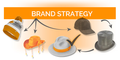brand strategy button