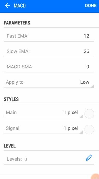 macd settings