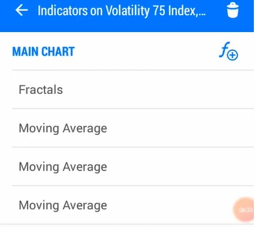 how to Trade main chart indicators