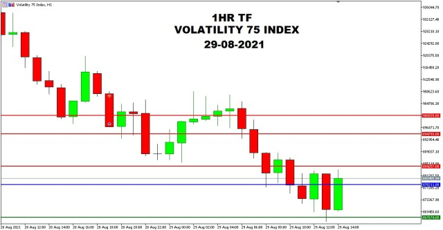 V75 1HR TF 29TH AUGUST 2021 a