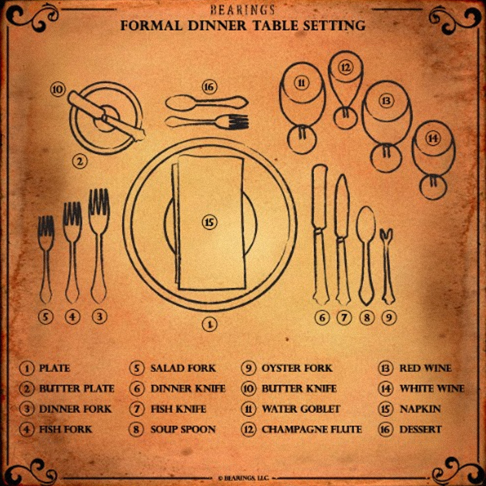 A Gentleman's Formal Table