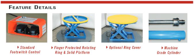 Advance Lifts Hydraulic Palletizer Gallery Photos