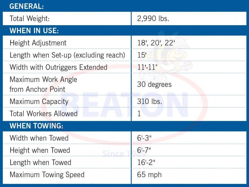 Gorbel Road Ranger Dimensions Specifications