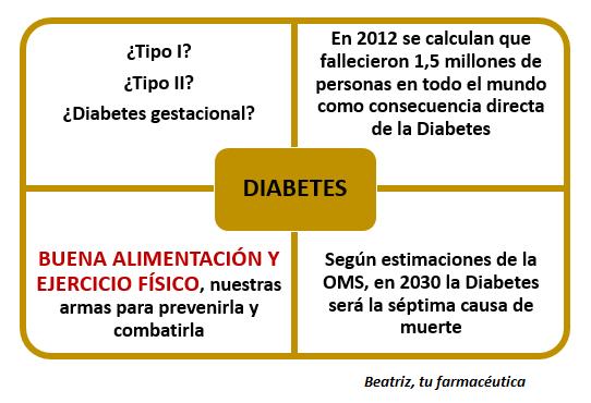 ¡QUIÉRETE!, DI NO A LA DIABETES