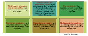 2017-01-23 15_02_07-Libro1 – Excel