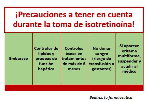 El acné y la Isotretinoína