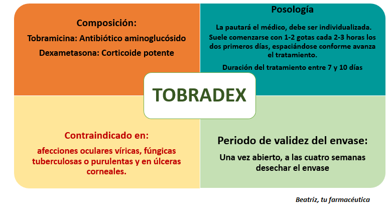 ¿Qué es Tobradex ? ¿Para qué se usa? ¿Cómo se aplica?