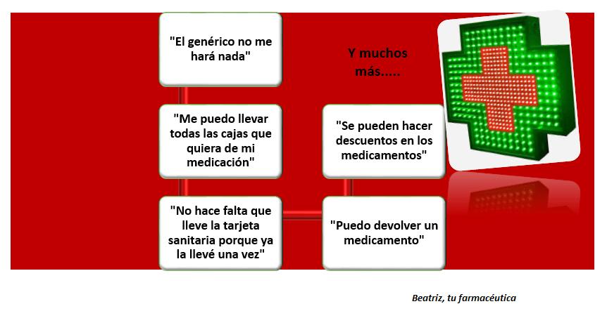 """""""Falsos mitos Farmacéuticos"""" ;)"""
