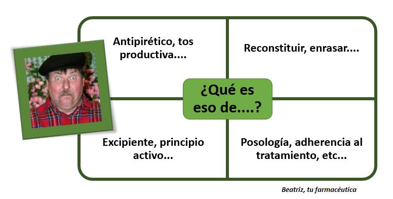 Diccionario Farmacéutico para el paciente ;)