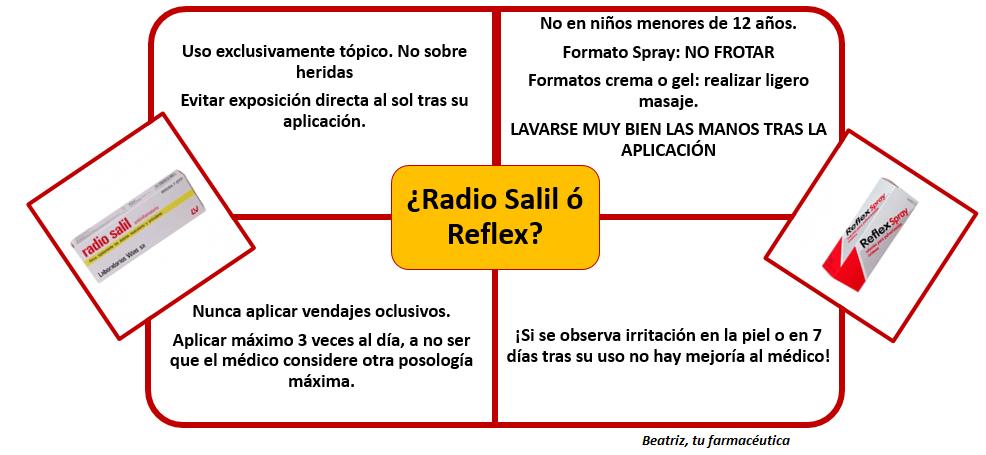 ¿Radio Salil ó Reflex?