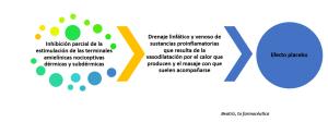 2017-03-21 07_30_33-Libro1 – Excel