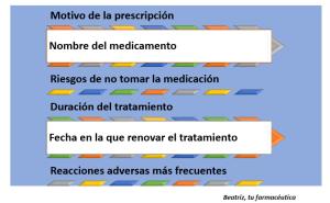 2017-04-10 15_23_56-Libro1 – Excel