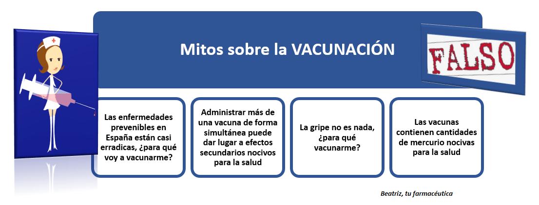 Efectos secundarios vacuna gripe espana