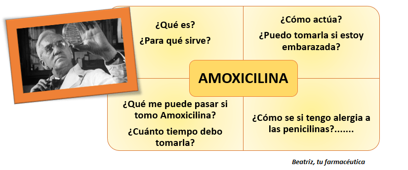 Amoxicilina, ¡todo un clásico!
