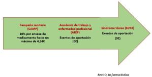 2017-10-05 08_18_16-Libro1 – Excel (Error de activación de productos)