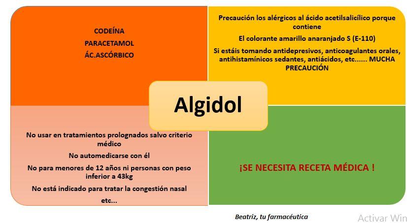 ¿Qué es Algidol? ¿Puedo comprarlo sin receta médica?