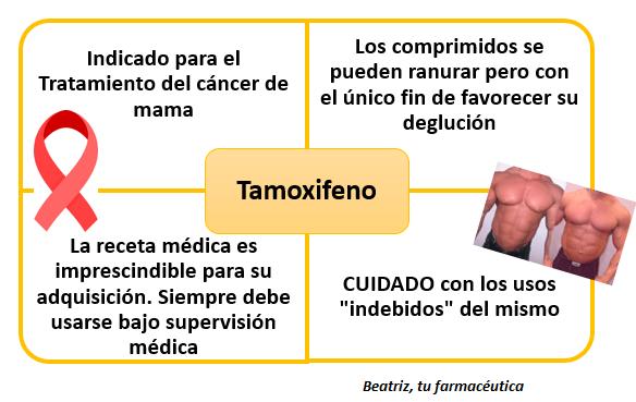 Respetando al Tamoxifeno. ¿Para qué es?