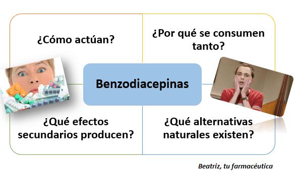 ¿Por qué se consumen tanto las Benzodiacepinas?