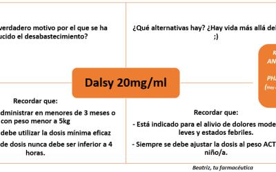 Desabastecimiento de Dalsy y alternativas. La vida sigue ;).