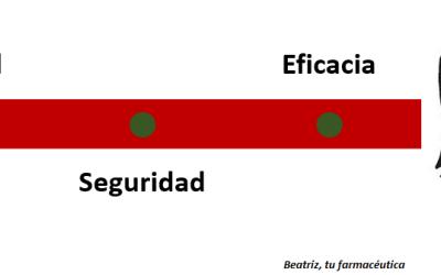Calidad, seguridad y eficacia. Nuevo Sistema Español de Cosmetovigilancia