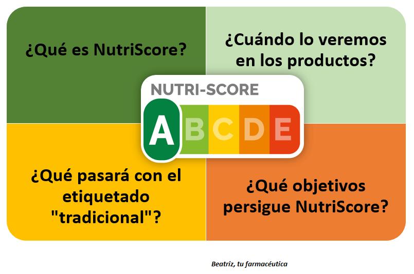 """¿Qué es NutriScore (5C)?. """"Aprendiendo nutrición"""" con las vocales y los colores"""