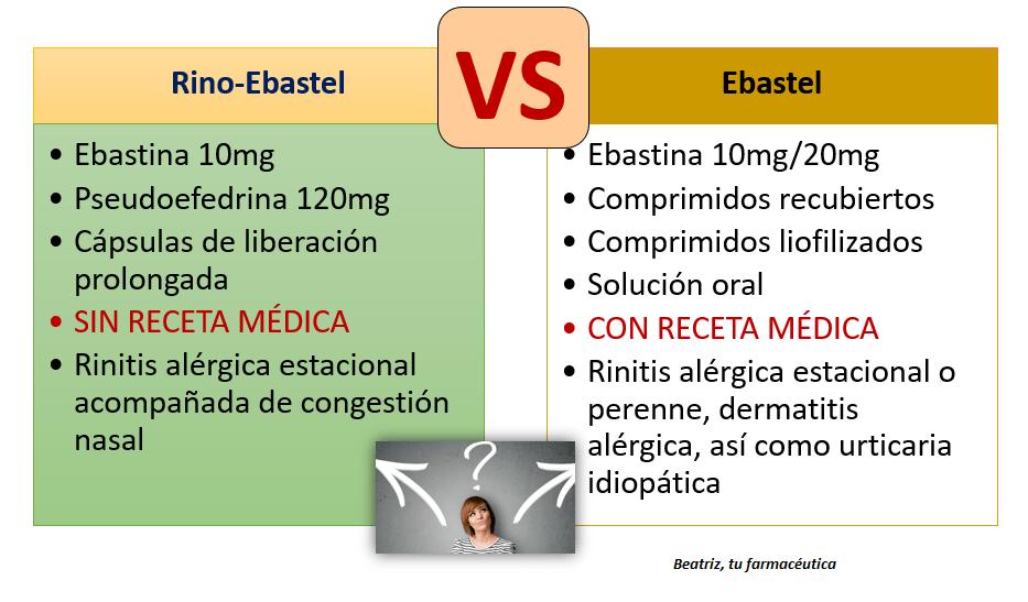 ¿Qué es Rino-Ebastel?, ¿en qué se diferencia de Ebastel?