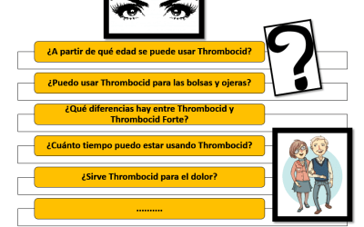 ¿Qué es Thrombocid?, ¿qué diferencia hay entre Thrombocid y Thrombocid Forte?