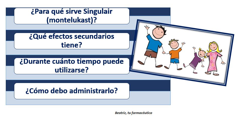 «Le han recetado Singulair a mi hijo»….¿Para qué sirve Singulair?