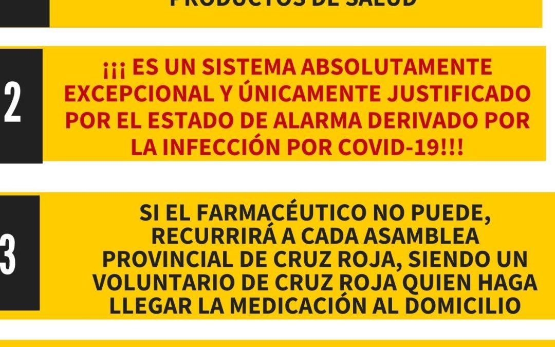 ¿Pueden las Farmacias llevar los medicamentos a casa durante el estado de alarma?