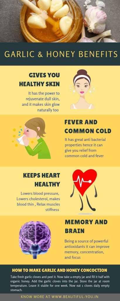 Garlic and honey benefits Info graphics