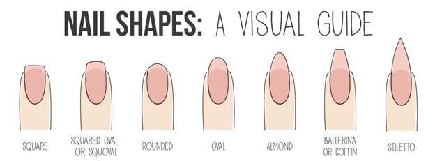 How To Choose The Right Nail Shape For Your Fingers Beautips