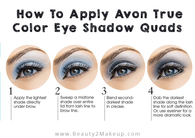Fine Eyeshadow Apply Diagram Wiring Cloud Mangdienstapotheekhoekschewaardnl