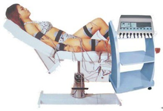 Electric Muscle Stimulation (EMS)