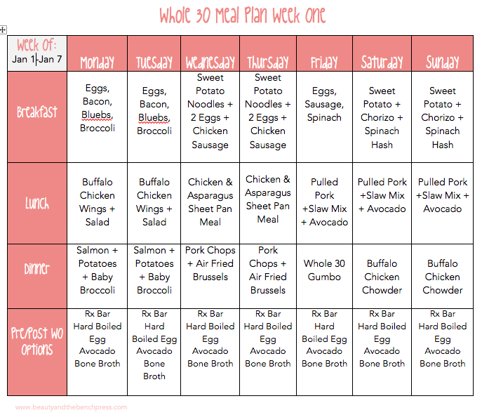 whole30 week one recap