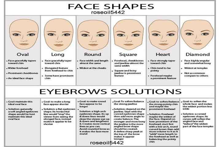 How To Shape Eyebrows Flawlessly Always In Health