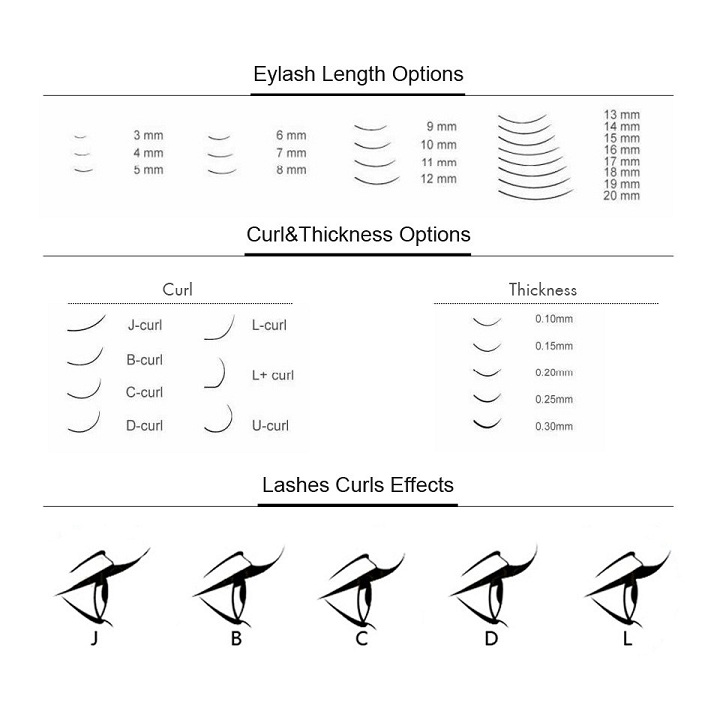 different lengths of eyelash extensions