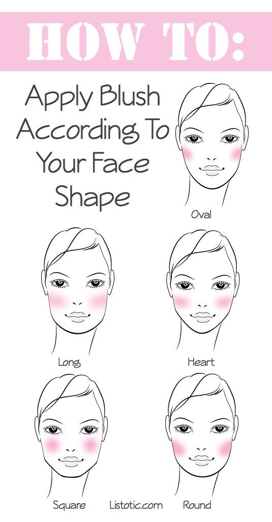 apply-blush-face-shape