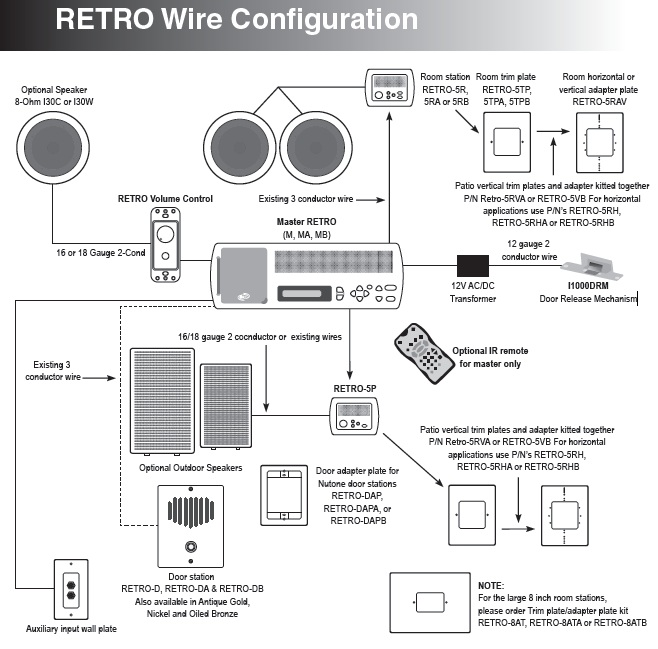 Intrasonic retro M wiring diagram nurse call wiring diagram nurse call wiring diagram cat 5 \u2022 wiring cornell nurse call wiring diagram at alyssarenee.co