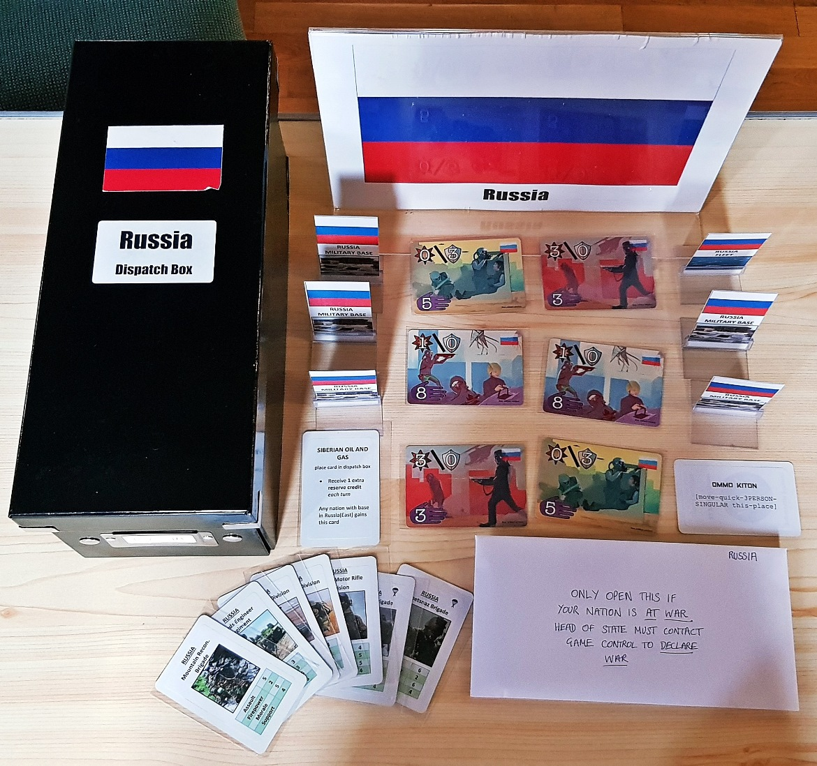 Russia at Arrival Megagame - May 2018 Monthly Recap by BeckyBecky Blogs
